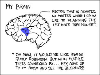 lower left brain planning