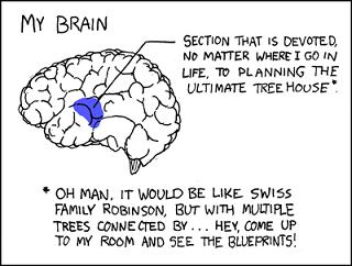 lower left brain planning